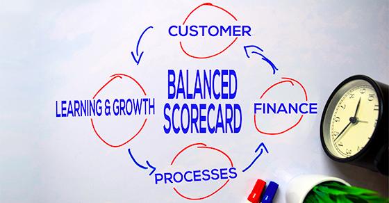 The Balanced Scorecard approach to strategic planning